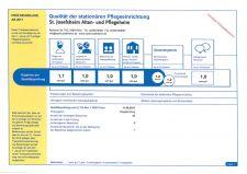 Transparenznoten